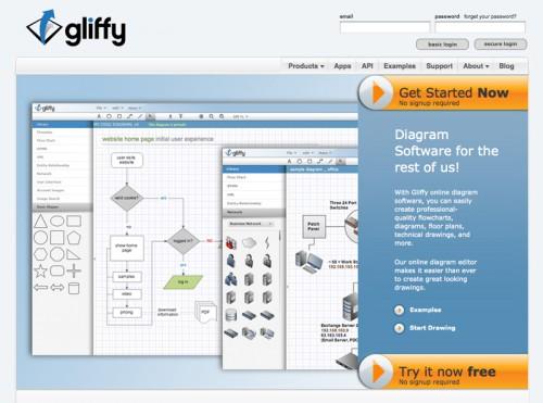 Gliffy ホームページ