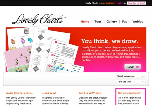 Lovely ChartsでWebサイトのサイトマップを作成