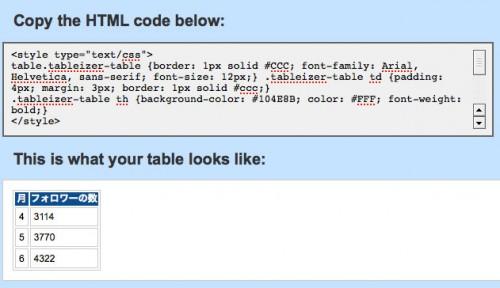 HTMLタグとプレビュー