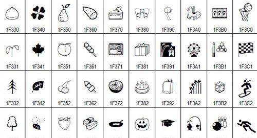 日本発のケータイ絵文字が世界標準に Unicode 6.0で