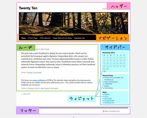 Twenty Tenテーマ index.php