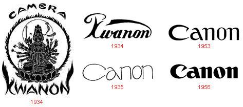 有名企業のロゴがどのように変化していったのか