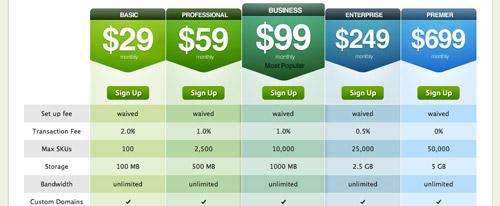 料金表ページのデザイン