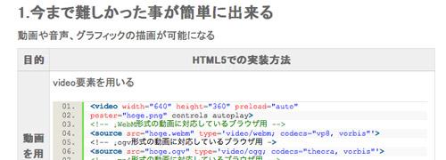 HTML5とは何かを簡単にまとめてみた