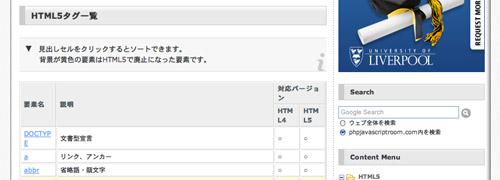HTML4/HTML5タグ一覧