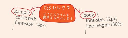 CSSセレクタ