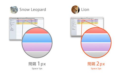 Mac OSX Lionのデザイン変更点まとめ