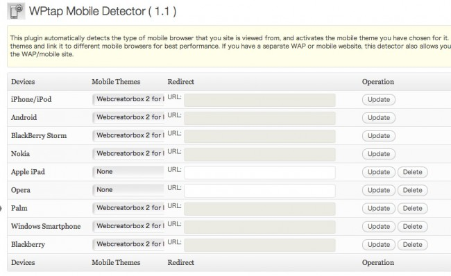 WPtap Mobile Detector