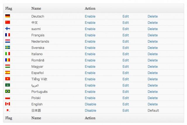 qTranlateの基本設定