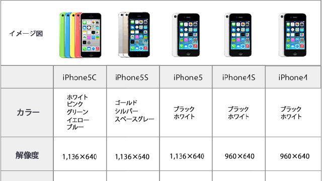 iphone-spec