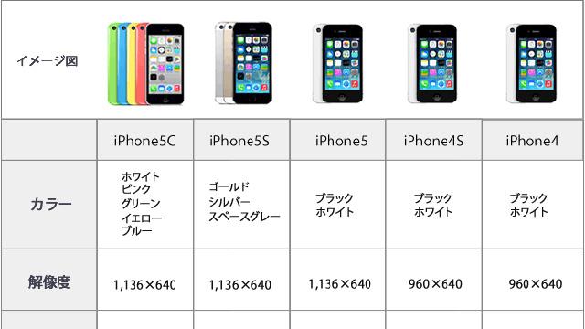 iphone-spec