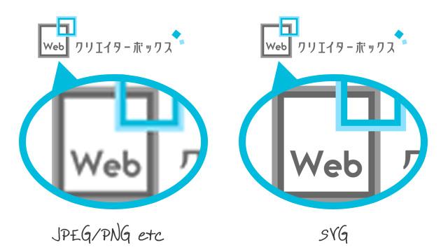 svgとJPEG、PNGの比較