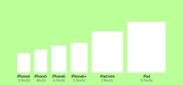 iphone-screen-size