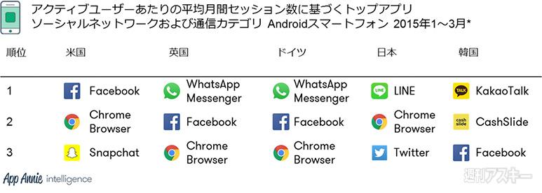 app-rank
