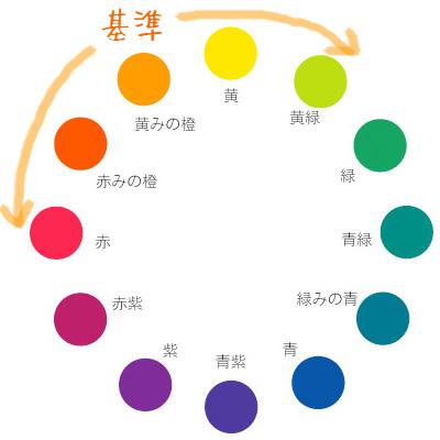 wcb-color