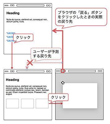 modal-usability