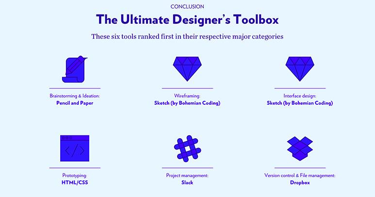 designer-tools