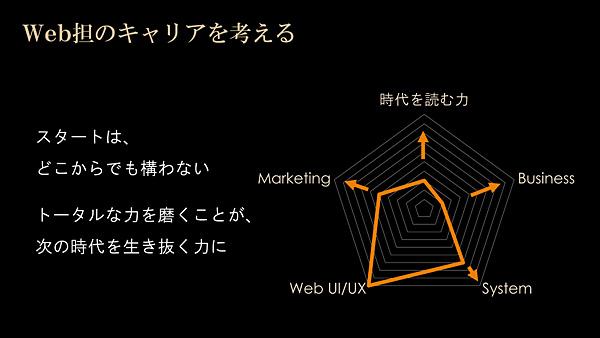 web-tan