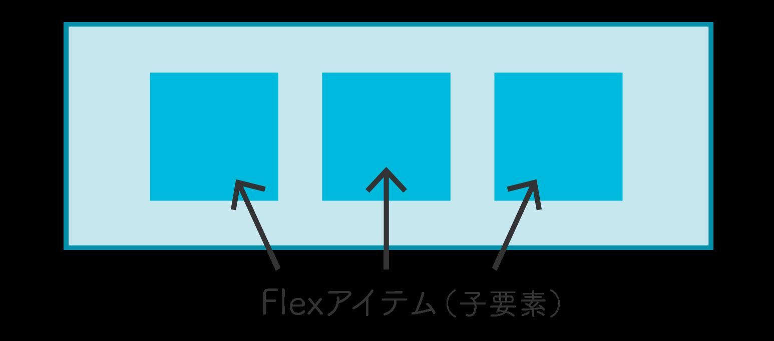 シート flex チート