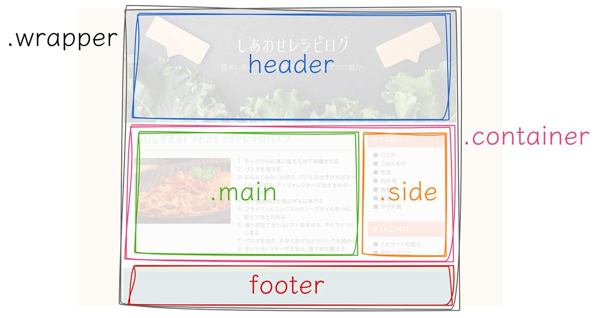 画像 html